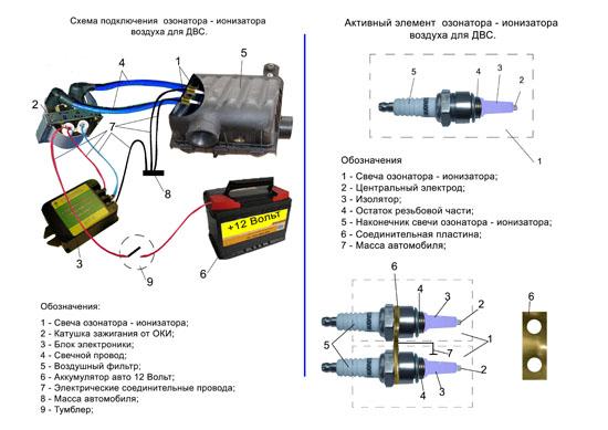 """Конструкция и электрическая схема универсального озонатора воздуха КБ  """"Нитрон """". в зависимости от состояния теплового..."""
